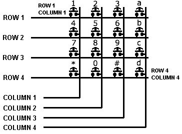 MSCRbt100 keypad diagram